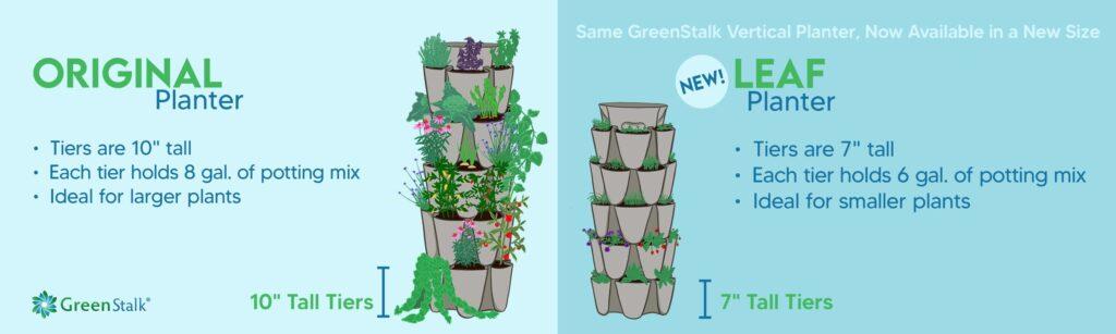 Original planter vs Leaf planter